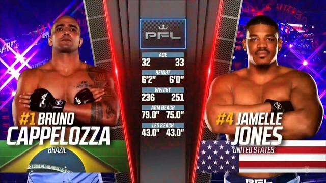MMA NEws: PFL 8 Tournament Results: 2021 Playoffs