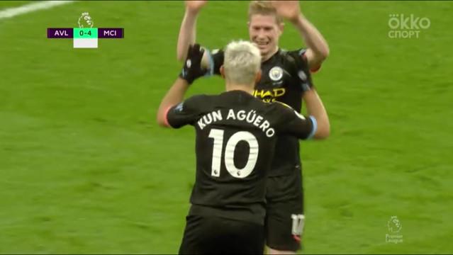 «Астон Вилла» — «Манчестер Сити». Обзор матча. АПЛ 19/20. 22-й тур